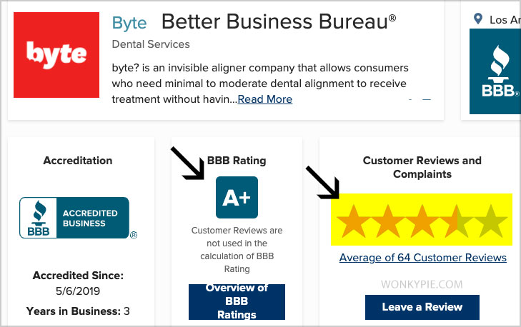 byte bbb rating