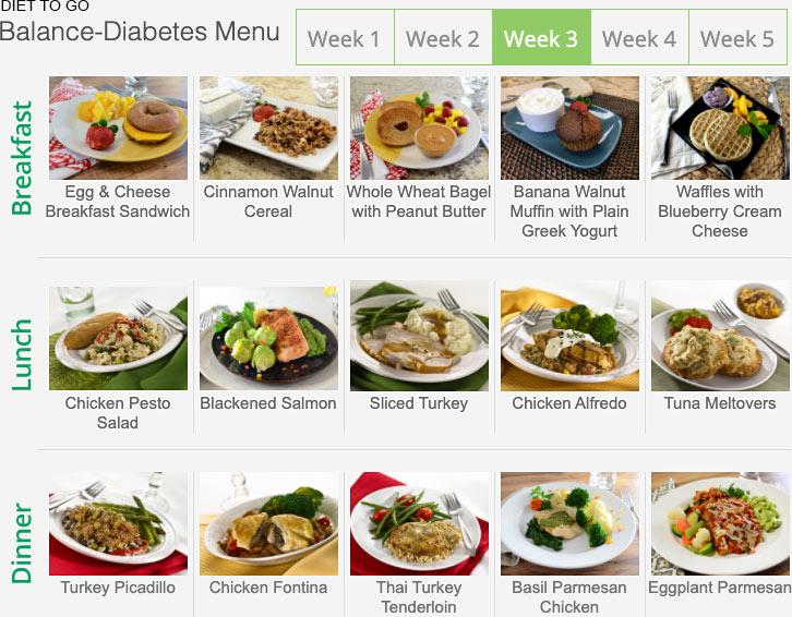 diabetes menu 3 diettogo