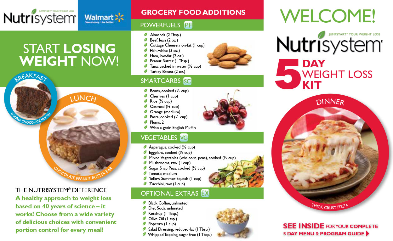 Nutrisystem at Walmart   5-Day Weight Loss Kit (Good Deal?)