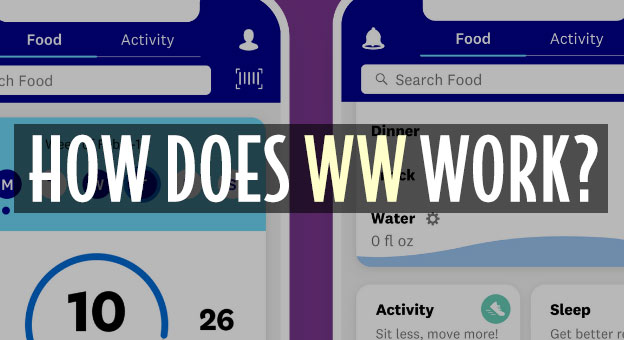 how weight watchers works