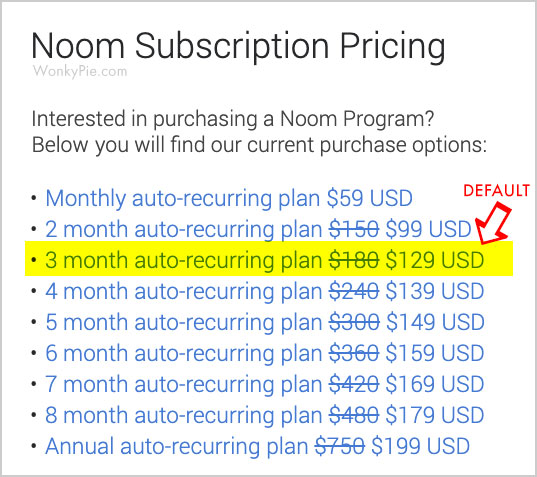 noom subscription price