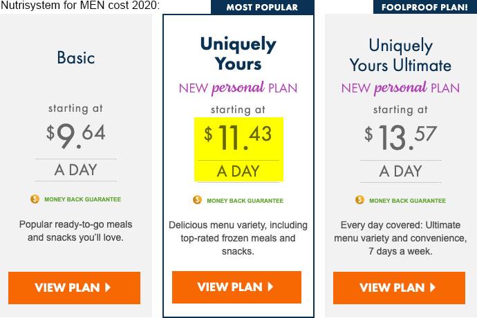 nutrisystem for men cost