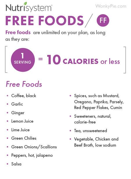 nutrisystem free foods list
