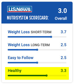 nutrisystem healthy rating
