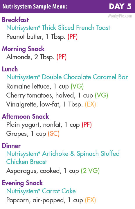 nutrisystem menu day food