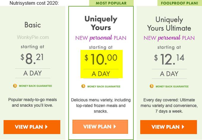 nutrisystem cost 2020