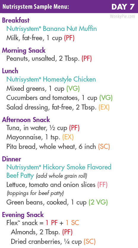 nutrisystem sample daily menu 7