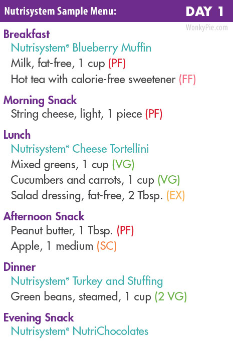 nutrisystem sample menu day