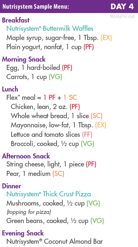nutrisystem sample menu day4