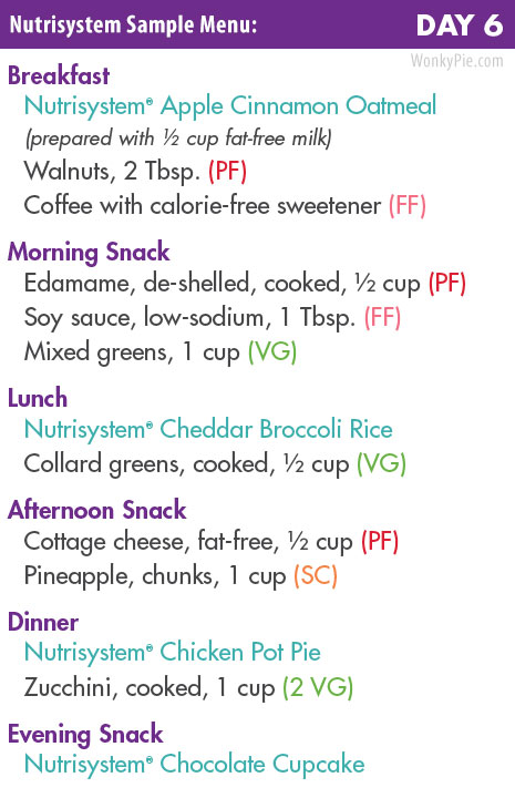 nutrisystem sample menu day 6