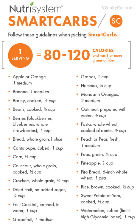 nutrisystem smartcarbs food list