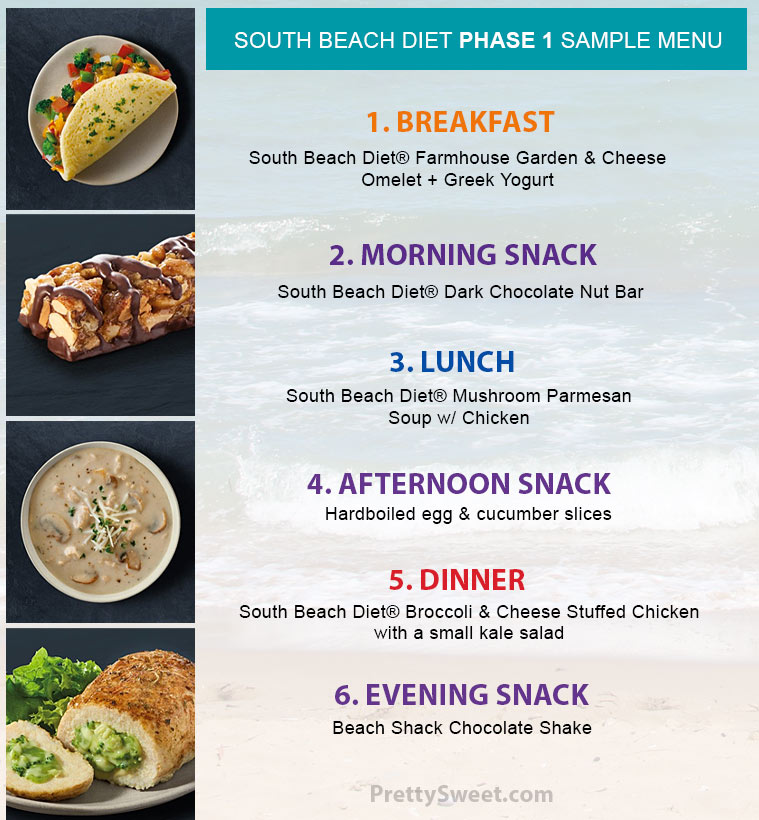 south beach diet phase 1 sample menu