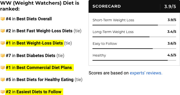 weight watchers diet rating