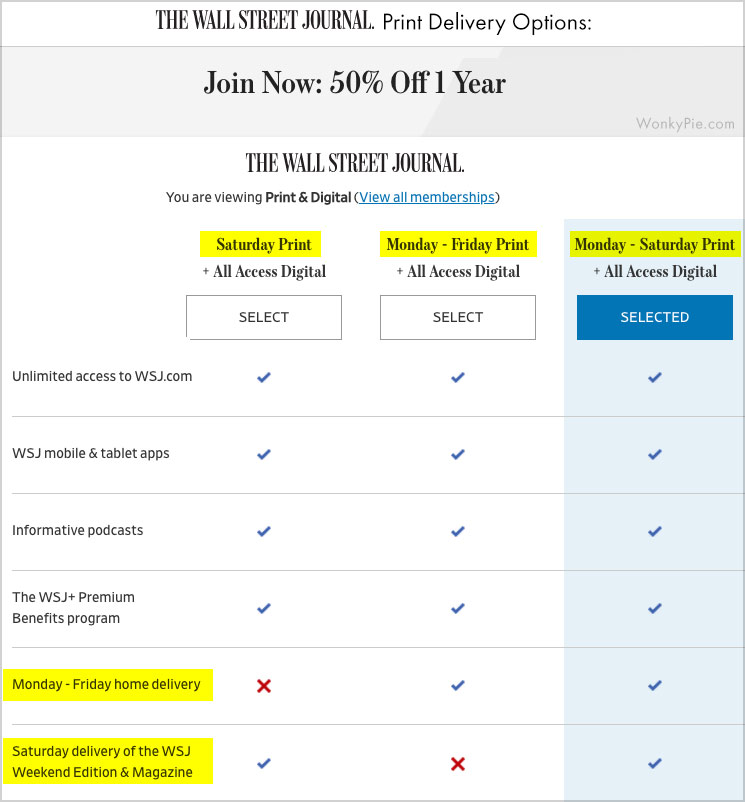 wsj print delivery options