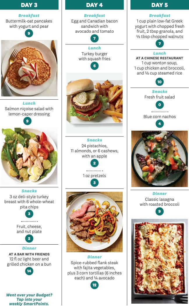 weight watchers green plan menu2