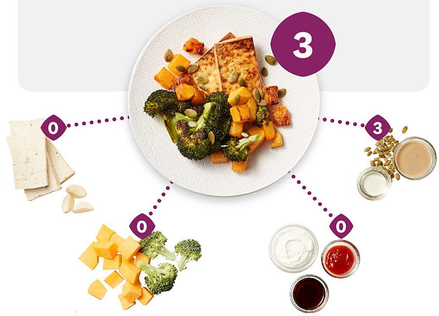ww smartpoints food app